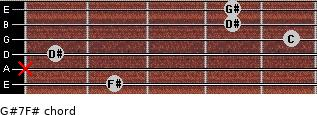 G#7/F# for guitar on frets 2, x, 1, 5, 4, 4