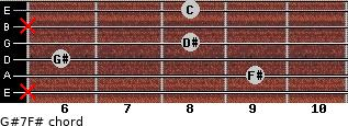 G#7/F# for guitar on frets x, 9, 6, 8, x, 8