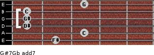 G#7/Gb add(7) guitar chord