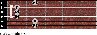 G#7/Gb add(m3) guitar chord