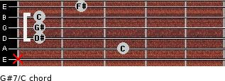 G#7/C for guitar on frets x, 3, 1, 1, 1, 2