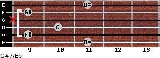 G#7/Eb for guitar on frets 11, 9, 10, x, 9, 11