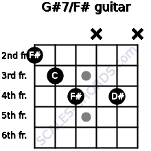 G#7/F# for guitar on frets 2, 3, 4, x, 4, x