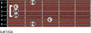 G#7/Gb for guitar on frets 2, 3, 1, 1, 1, 2
