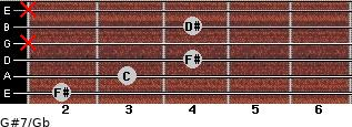 G#7/Gb for guitar on frets 2, 3, 4, x, 4, x