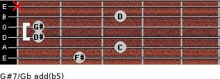 G#7/Gb add(b5) guitar chord