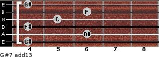 G#7(add13) for guitar on frets 4, 6, 4, 5, 6, 4