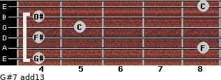 G#7(add13) for guitar on frets 4, 8, 4, 5, 4, 8