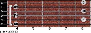 G#7(add13) for guitar on frets 4, 8, 4, 8, 4, 8