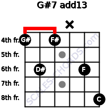 G#7(add13) for guitar on frets 4, 6, 4, x, 6, 8