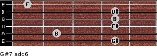 G#-7(add6) for guitar on frets 4, 2, 4, 4, 4, 1