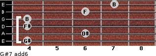 G#-7(add6) for guitar on frets 4, 6, 4, 4, 6, 7