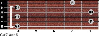 G#-7(add6) for guitar on frets 4, 8, 4, 8, 4, 7