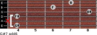 G#-7(add6) for guitar on frets 4, x, 4, 8, 6, 7