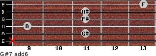 G#-7(add6) for guitar on frets x, 11, 9, 11, 11, 13