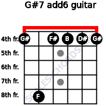 G#-7(add6) for guitar on frets 4, 8, 4, 4, 4, 4