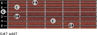 G#7 add(7) for guitar on frets 4, 3, 1, 0, 1, 2