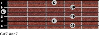 G#7 add(7) for guitar on frets 4, 3, 4, 0, 4, 3