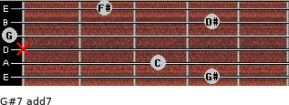 G#7 add(7) for guitar on frets 4, 3, x, 0, 4, 2