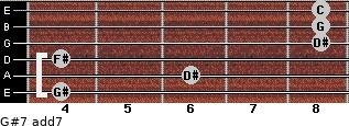G#7 add(7) for guitar on frets 4, 6, 4, 8, 8, 8