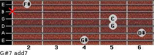 G#7 add(7) for guitar on frets 4, 6, 5, 5, x, 2