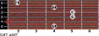 G#7 add(7) for guitar on frets 4, x, 5, 5, 4, 2
