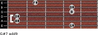 G#-7(add9) for guitar on frets 4, 1, 1, 4, 4, 2