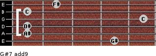 G#7(add9) for guitar on frets 4, 1, 1, 5, 1, 2