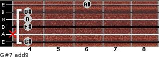 G#-7(add9) for guitar on frets 4, x, 4, 4, 4, 6