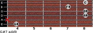 G#7(add9) for guitar on frets 4, x, 8, 8, 7, 8