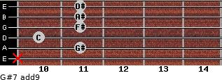 G#7(add9) for guitar on frets x, 11, 10, 11, 11, 11