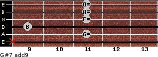 G#-7(add9) for guitar on frets x, 11, 9, 11, 11, 11