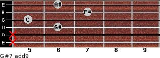G#7(add9) for guitar on frets x, x, 6, 5, 7, 6