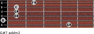 G#7 add(m2) for guitar on frets 4, 0, 1, 1, 1, 2