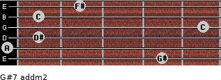G#7 add(m2) for guitar on frets 4, 0, 1, 5, 1, 2