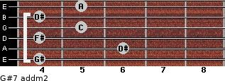 G#7 add(m2) for guitar on frets 4, 6, 4, 5, 4, 5