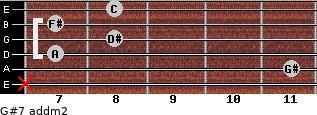 G#7 add(m2) for guitar on frets x, 11, 7, 8, 7, 8