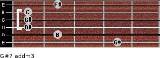 G#7 add(m3) for guitar on frets 4, 2, 1, 1, 1, 2