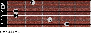 G#7 add(m3) for guitar on frets 4, 3, 1, 1, 0, 2