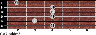 G#7 add(m3) for guitar on frets 4, 3, 4, 4, 4, 2