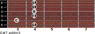 G#7 add(m3) for guitar on frets 4, 3, 4, 4, 4, 4