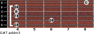 G#7 add(m3) for guitar on frets 4, 6, 4, 4, 4, 8