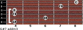 G#7 add(m3) for guitar on frets 4, 6, 4, 4, 7, 8