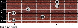 G#7 add(m3) for guitar on frets 4, 6, 4, 5, 7, 7