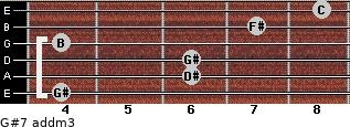 G#7 add(m3) for guitar on frets 4, 6, 6, 4, 7, 8