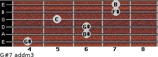 G#7 add(m3) for guitar on frets 4, 6, 6, 5, 7, 7