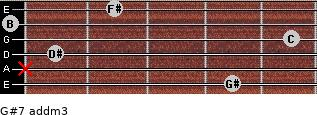 G#7 add(m3) for guitar on frets 4, x, 1, 5, 0, 2