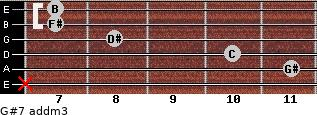 G#7 add(m3) for guitar on frets x, 11, 10, 8, 7, 7