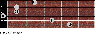 G#7(b5) for guitar on frets 4, 3, 0, 1, 1, 2