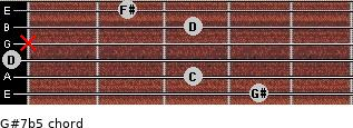 G#7(b5) for guitar on frets 4, 3, 0, x, 3, 2